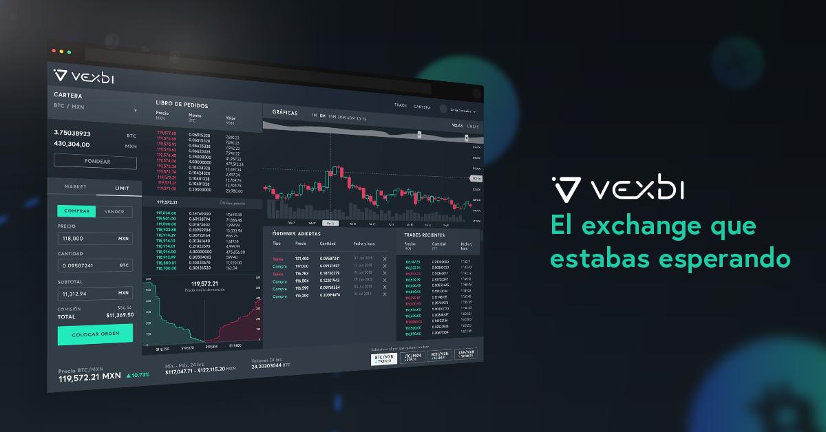exchange mexico vexbi